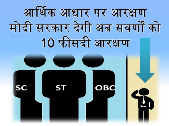 Aarthik Aarakshan – 10% Reservation to Upper Caste (Swarn Class) Poor