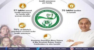 Swasthya Mitra Scheme Under Biju Swasthya Kalyan Yojana In Odisha