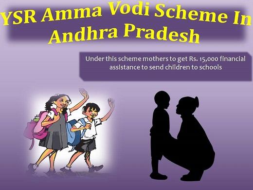 YSR Amma Vodi Scheme In Andhra Pradesh