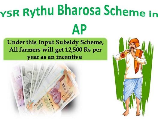 AP YSR Rythu Bharosa Scheme