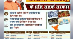 Haryana COVID-19 Novel Coronavirus Helpline Toll Free Number District Wise