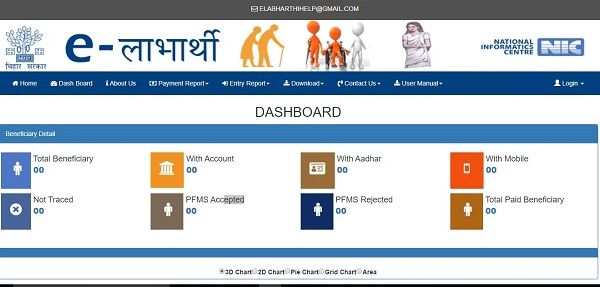 E-labharhi-Pension-Yojana-List